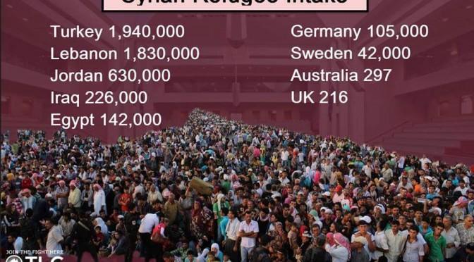 Syrian Refugee Intake Sep092015_6
