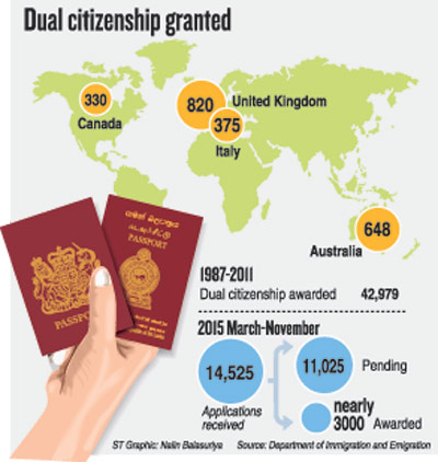 11,000 more wait in hope for dual citizenship