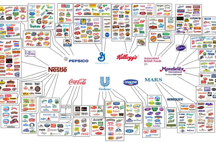 10 Companies That Control Almost Everything We Eat & Drink (Infographic)